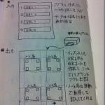 QRコードを使ったEvernoteノートとの連携:妄想編